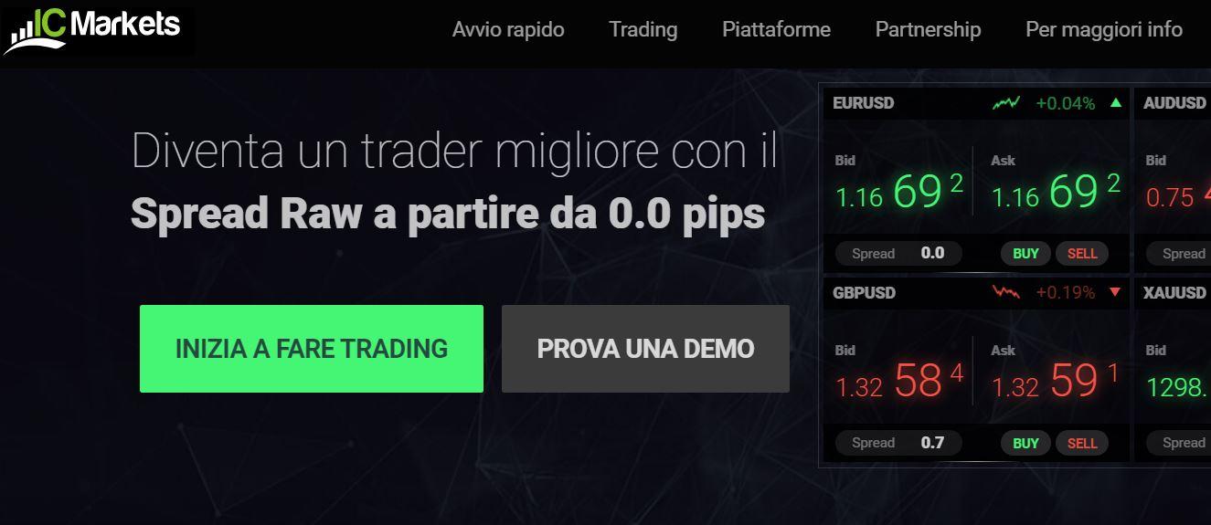 ic markets cos'è