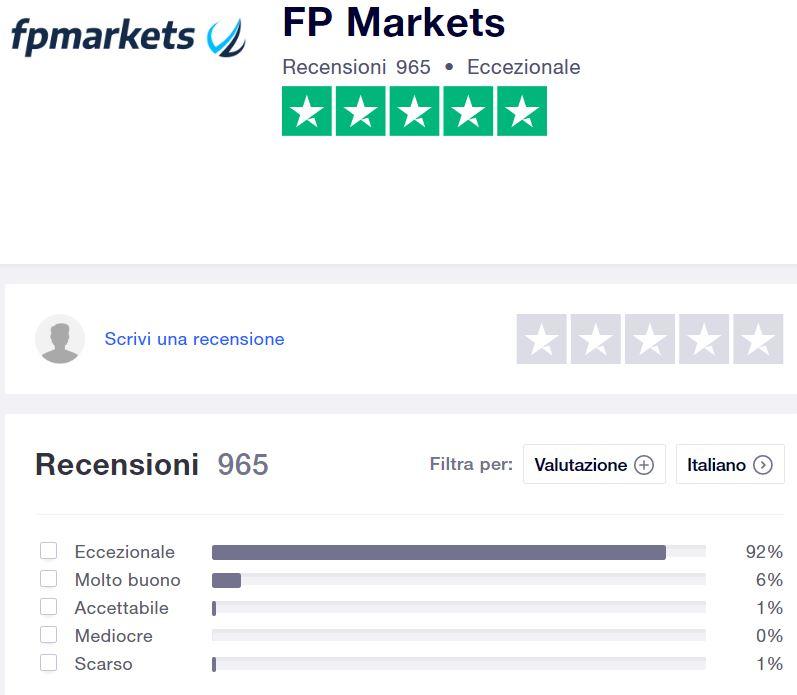 opinioni fp markets