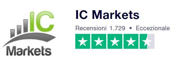 opinioni ic markets