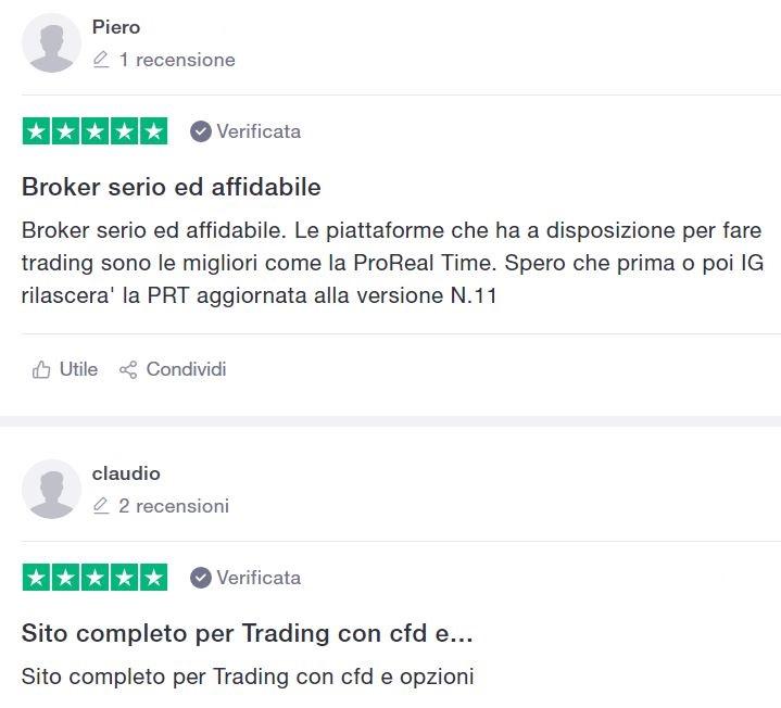 opinioni ig markets