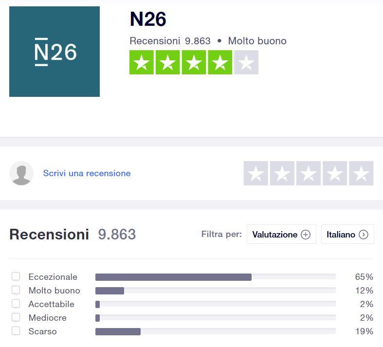 opinioni n26 business