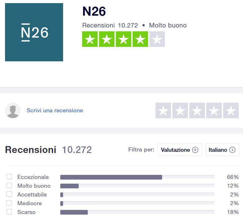 opinioni n26 you