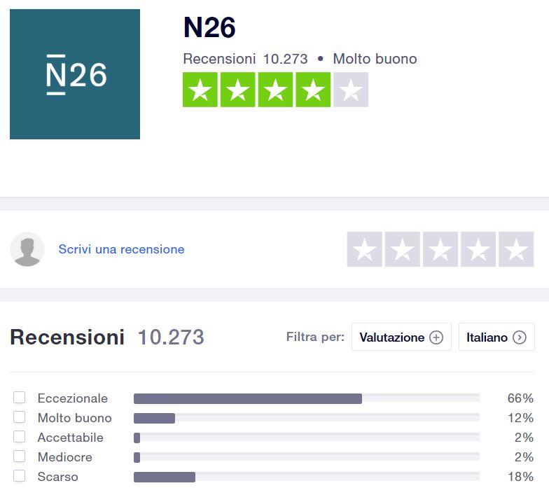 opinioni n26