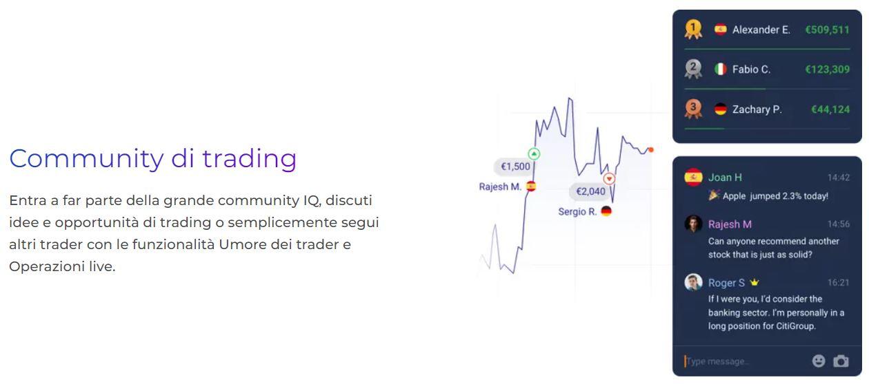 community trading iq option
