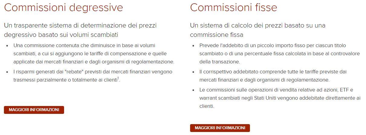 interactive brokers costi)