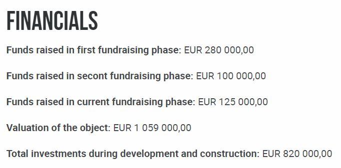 finanziamento crowdestor