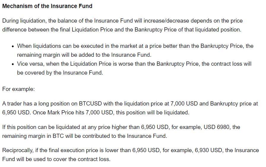 fondo assicurazione bybit