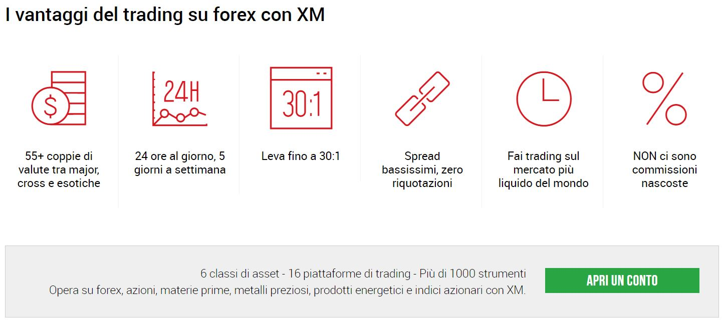 forex xm