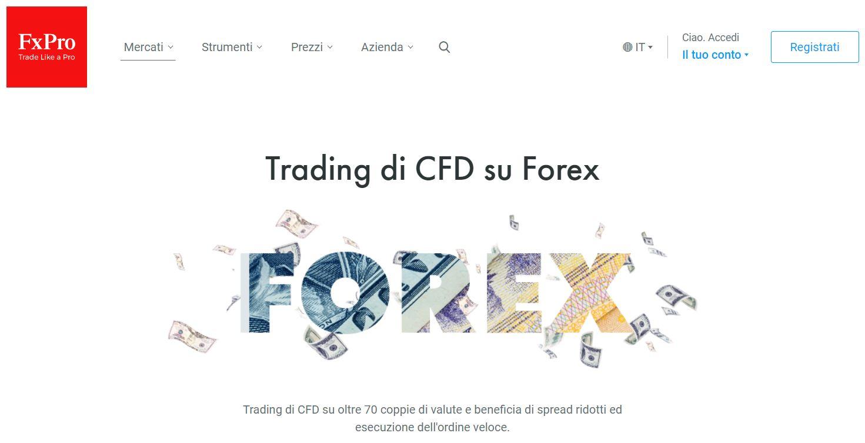 fxpro broker forex