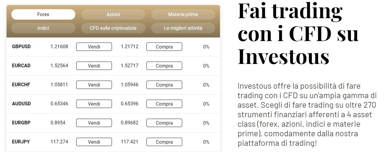 investous broker cfd