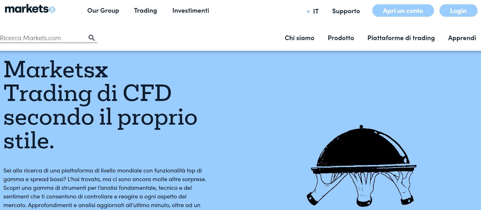 marketsx forex
