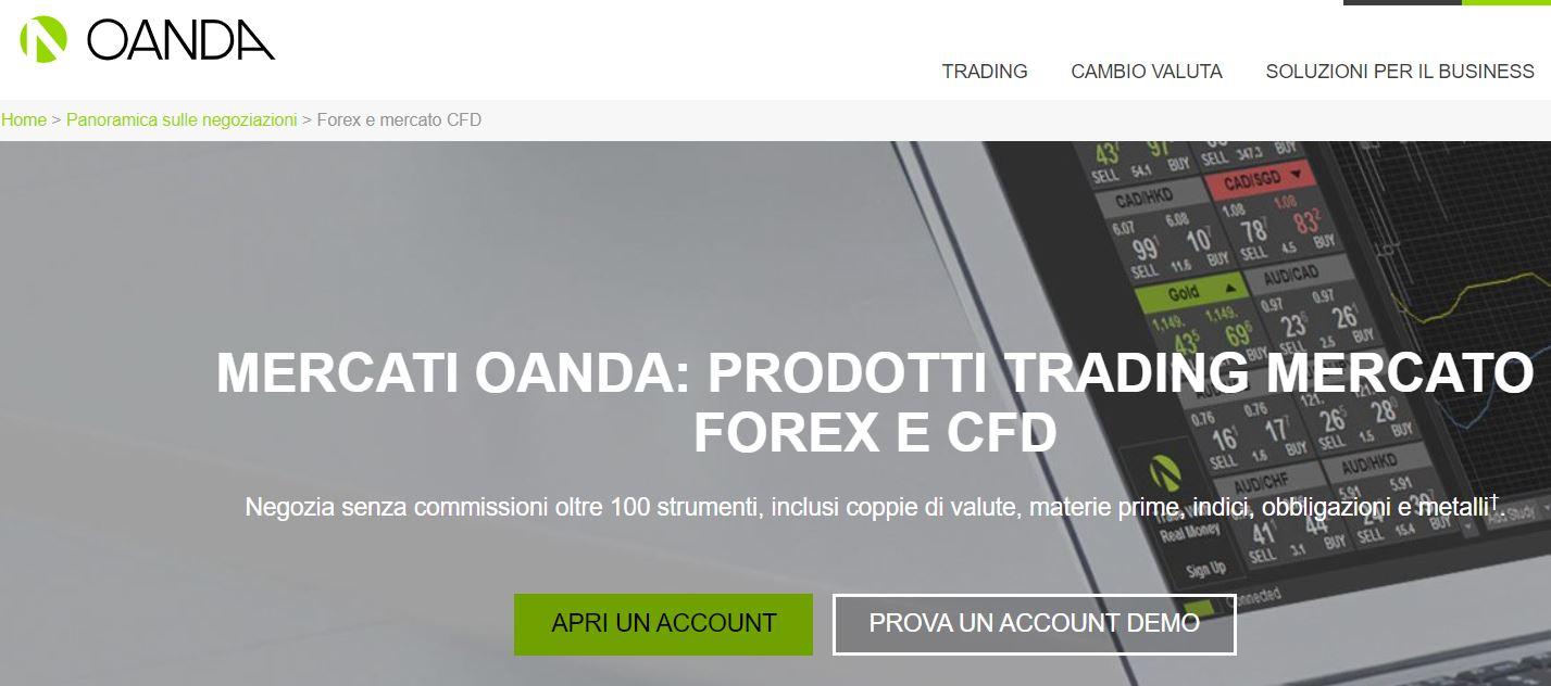 oanda forex