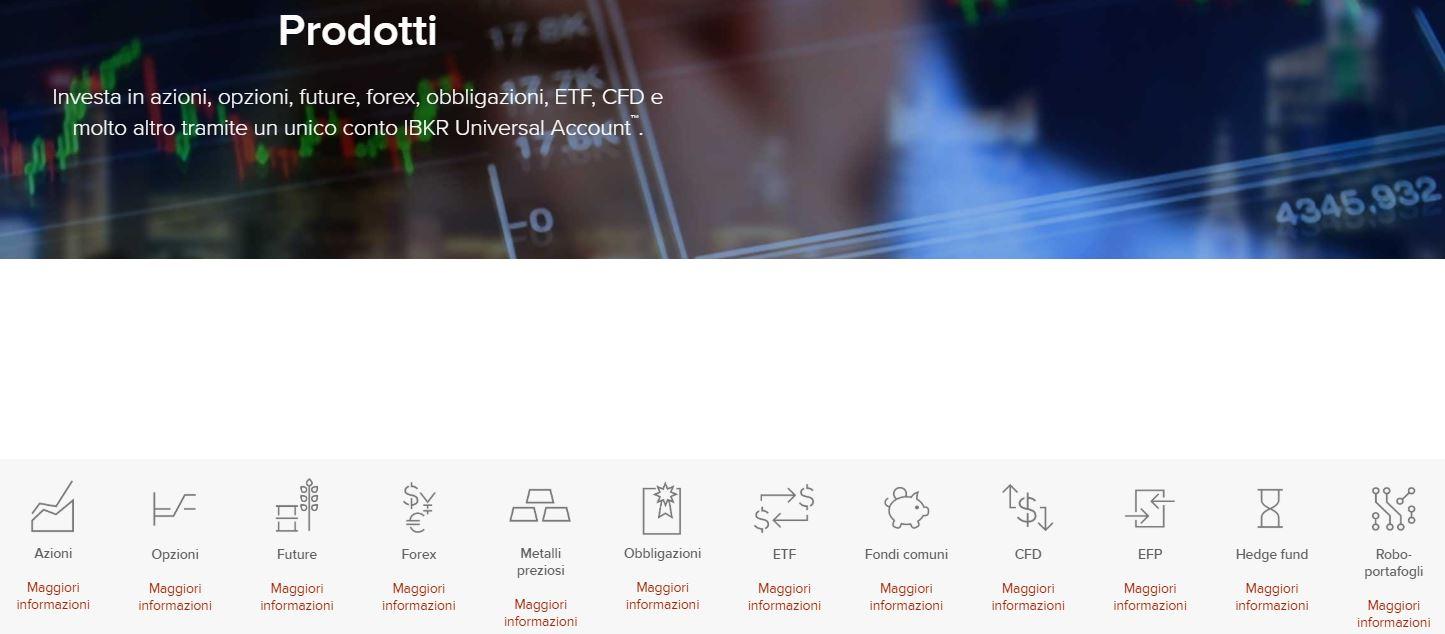prodotti interactive brokers