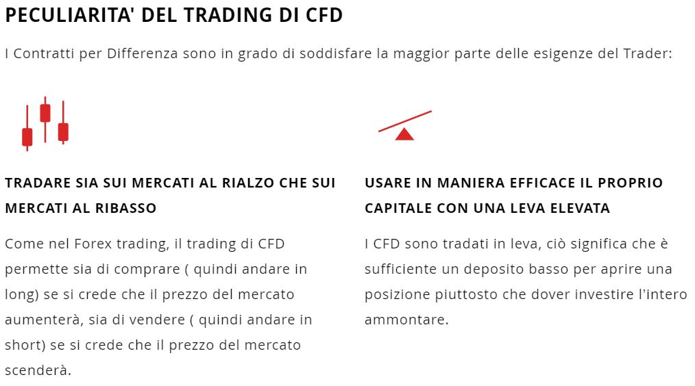 trading cfd dukascopy