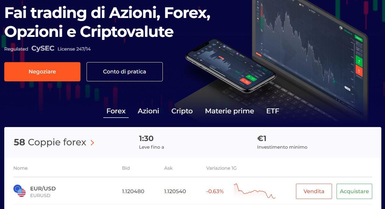 miglior broker forex per metatrader 4