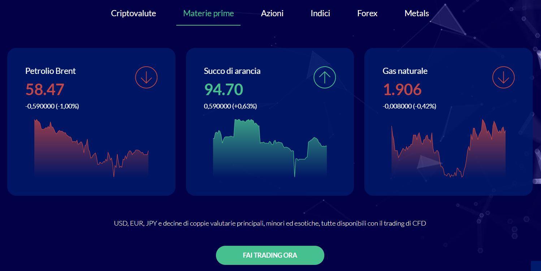 prezzi strumenti roinvesting