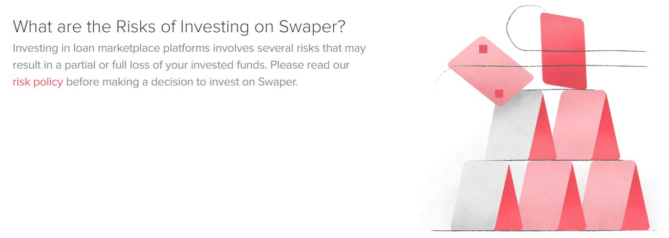 rischi swaper