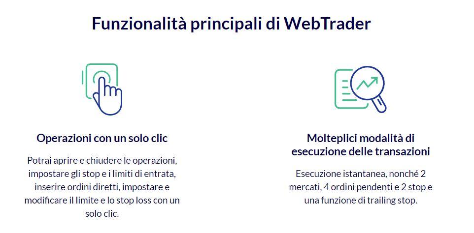 webtrader roinvesting