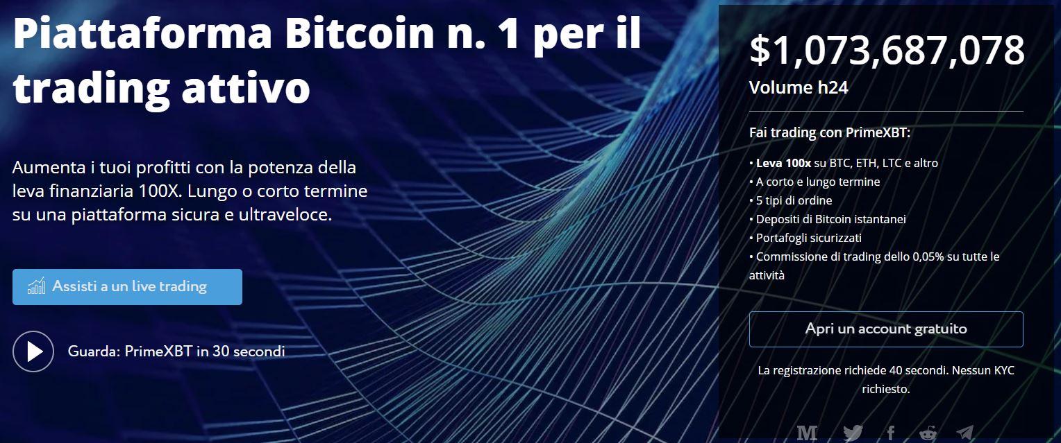 siti di negoziazione di opzioni bitcoin