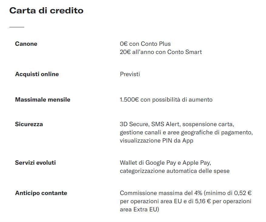 costi carta di credito illimity bank