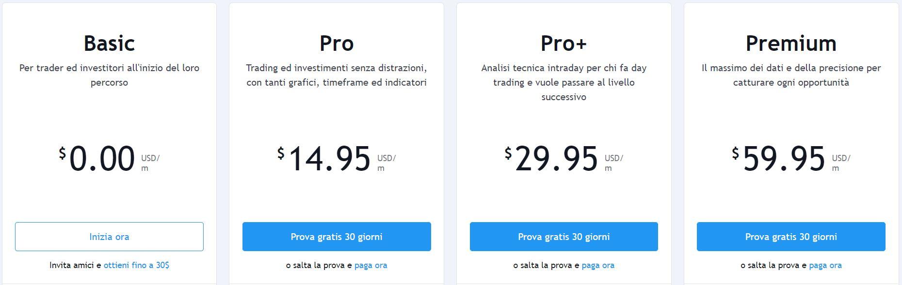 prezzi tradingview costi