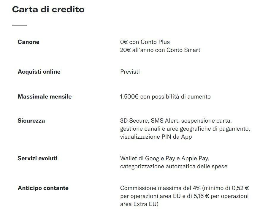 carta credito italiana illimity bank