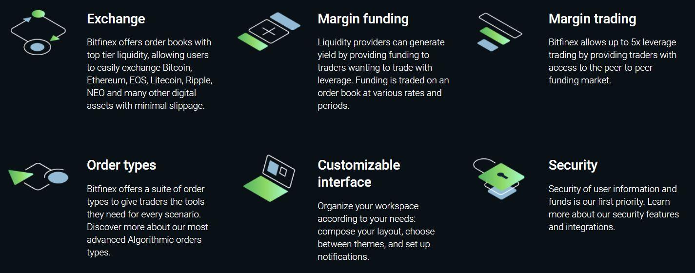 come funziona bitfinex