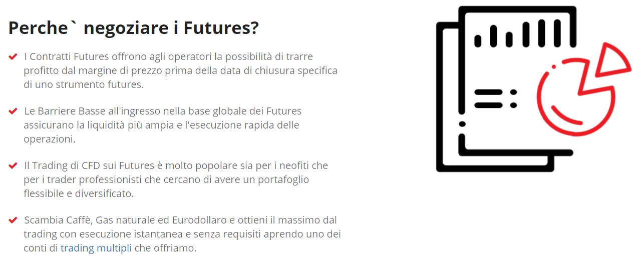 futures ironfx