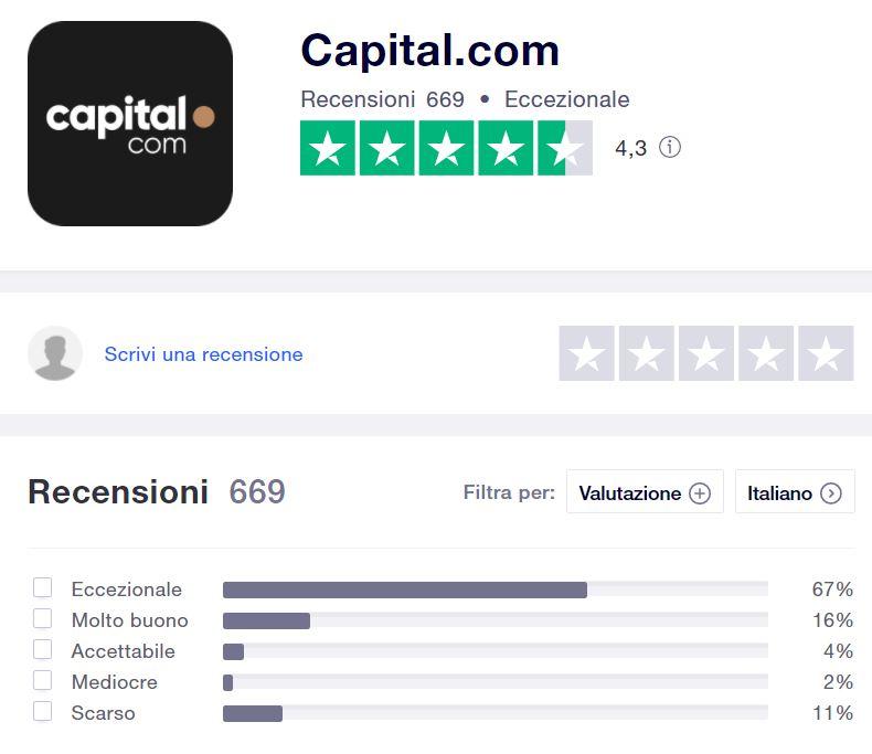 opinioni capitalcom