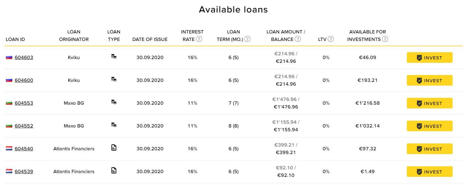 prestiti disponibili viventor