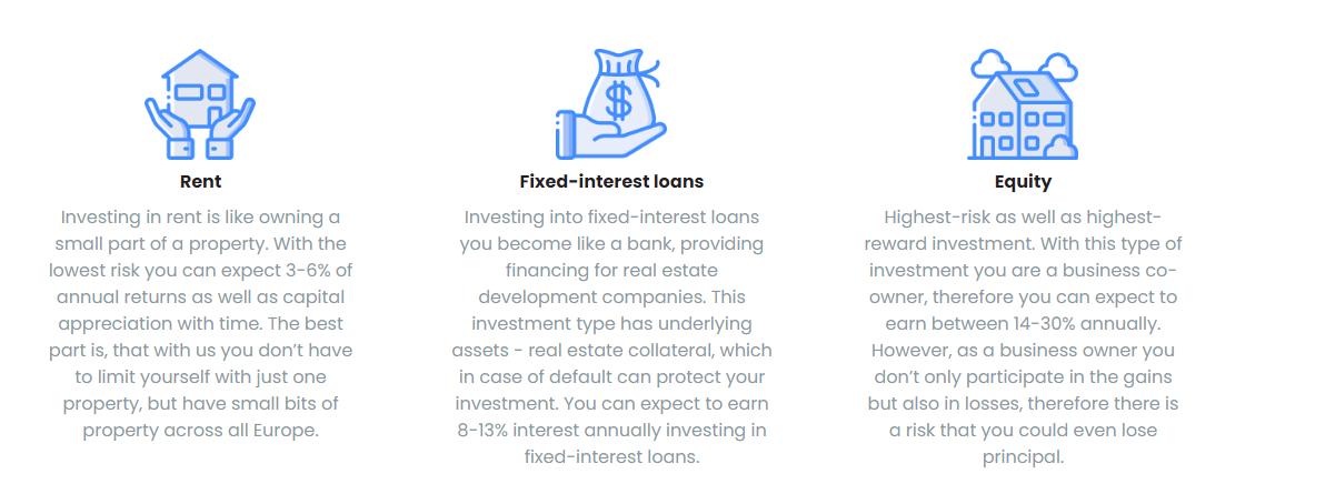 real estate crowfunding