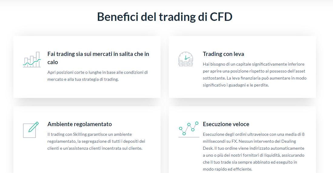 skilling trading cfd