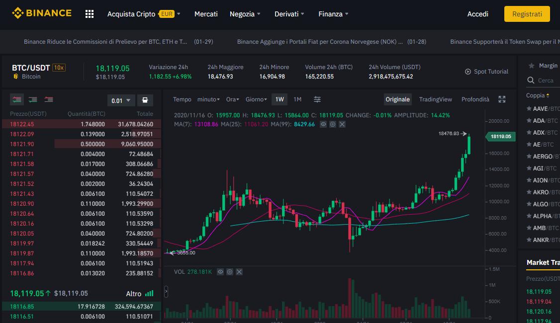 venditore di algo bitcoin
