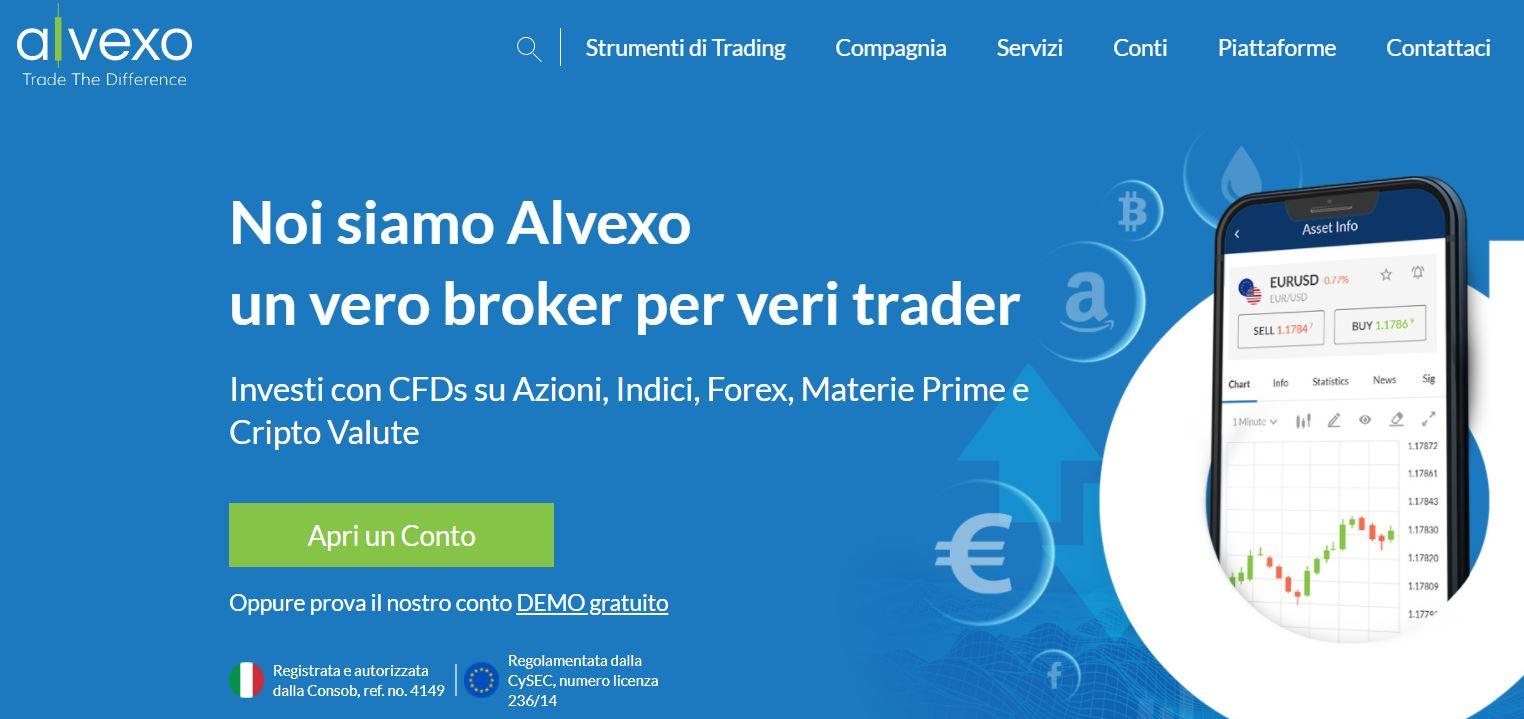 broker alvexo