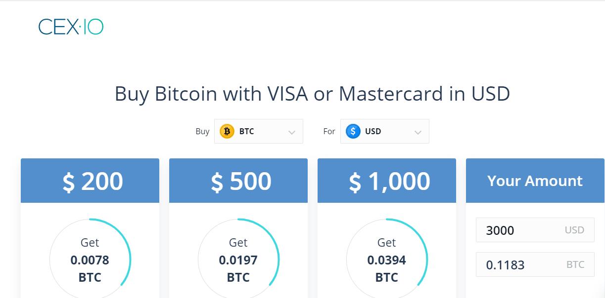 cex bitcoin