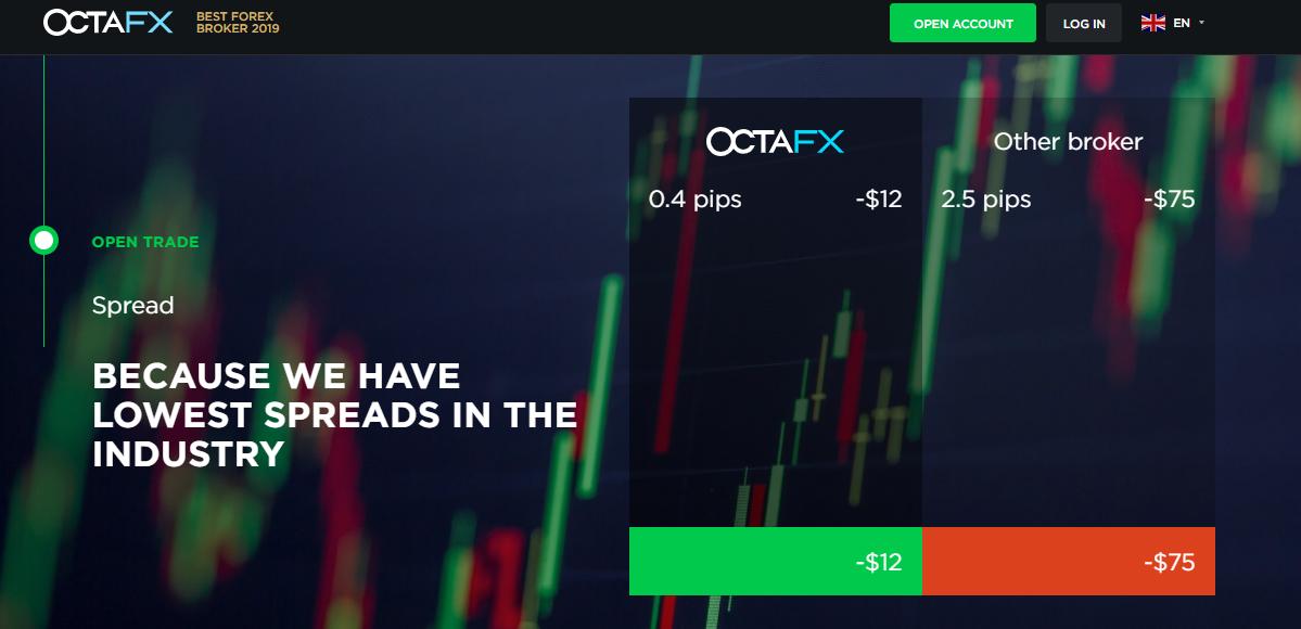 octafx costi