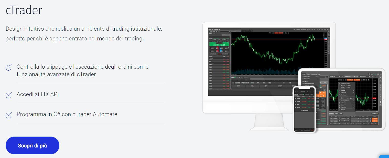 app trading migliori