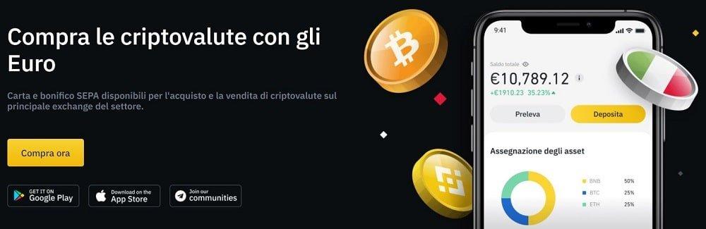 bitcoin trading come funziona