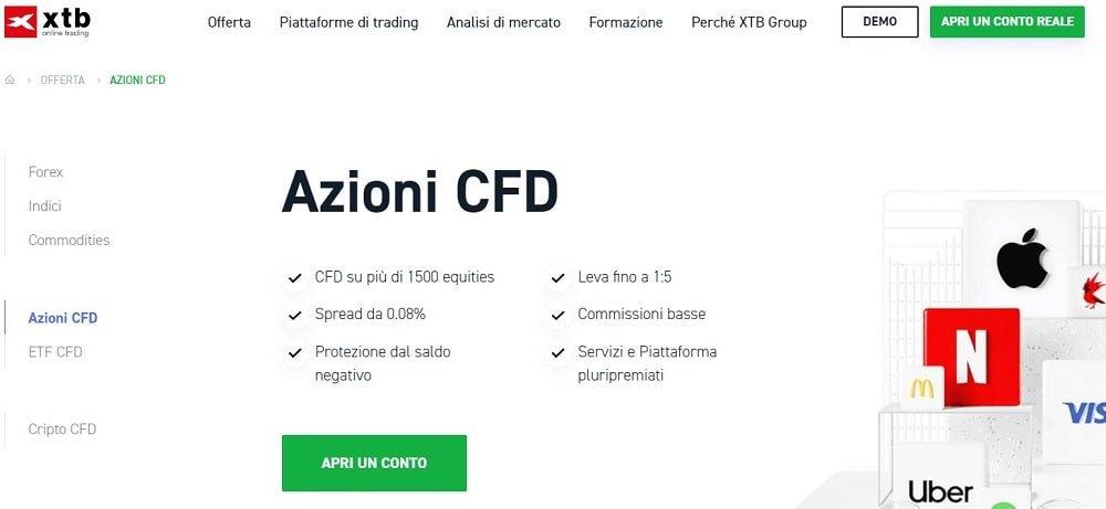 miglior piattaforma azioni trading demo