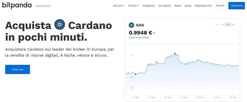 mining cardano