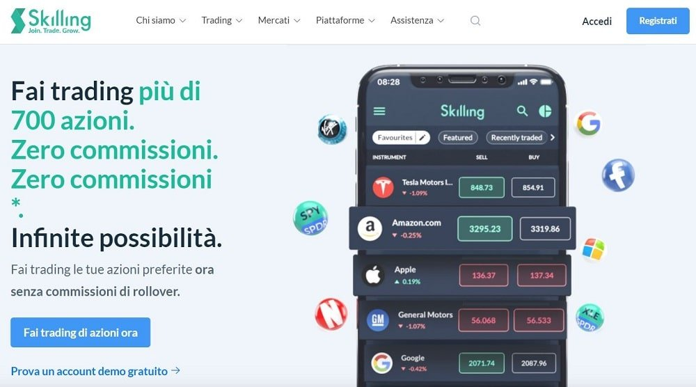 piattaforma demo trading skilling