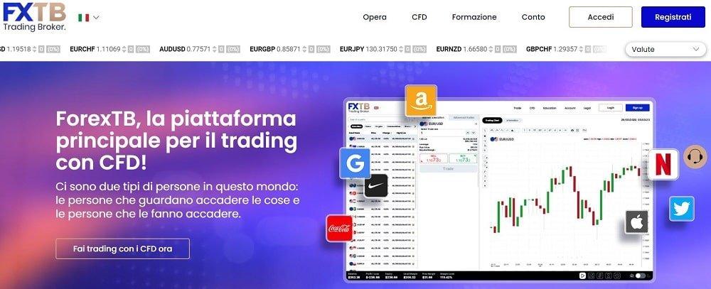 piattaforma trading azioni italia
