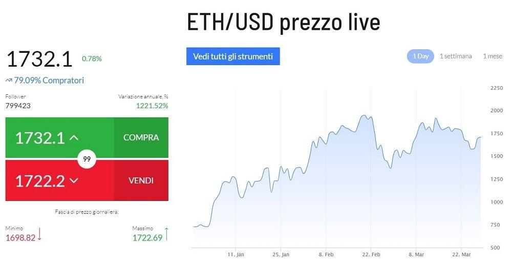 wallet ethereum euro