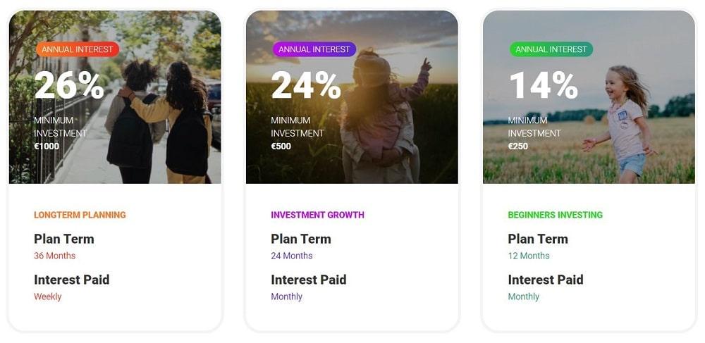 cos'è crowdfunding startup