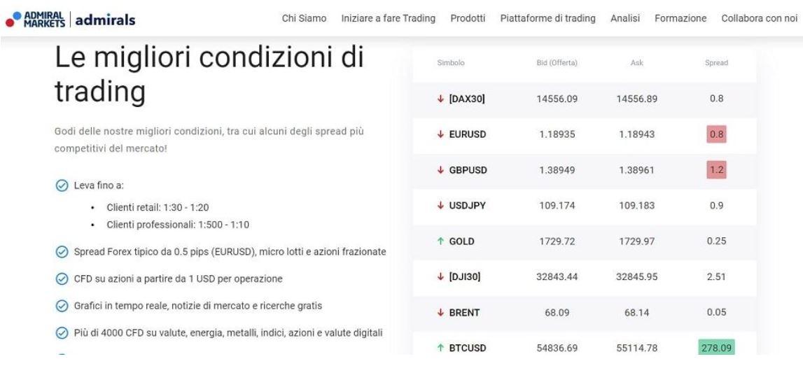 migliori broker non europei
