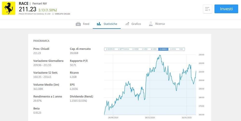 azioni ftse mib borsa italiana