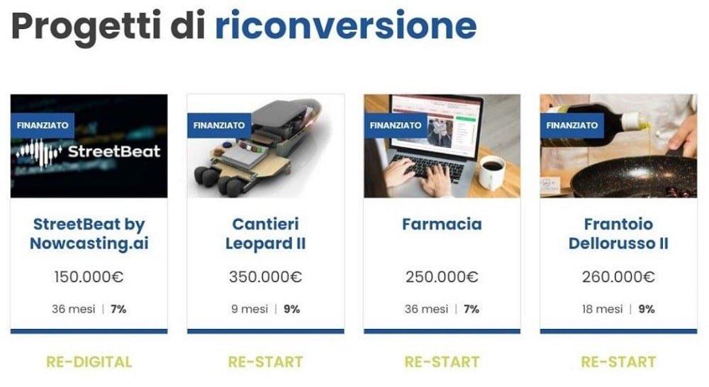 crowdfunding italia immobiliare