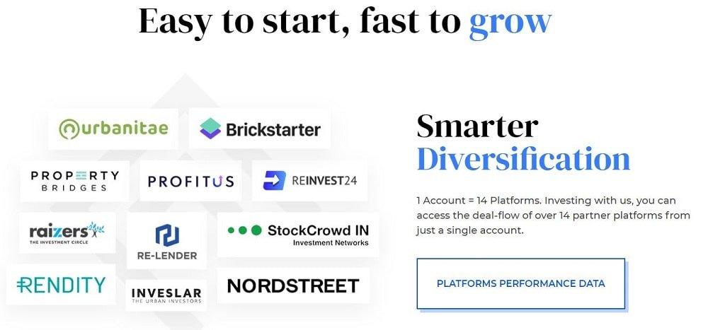 crowdfunding piattaforme italiane