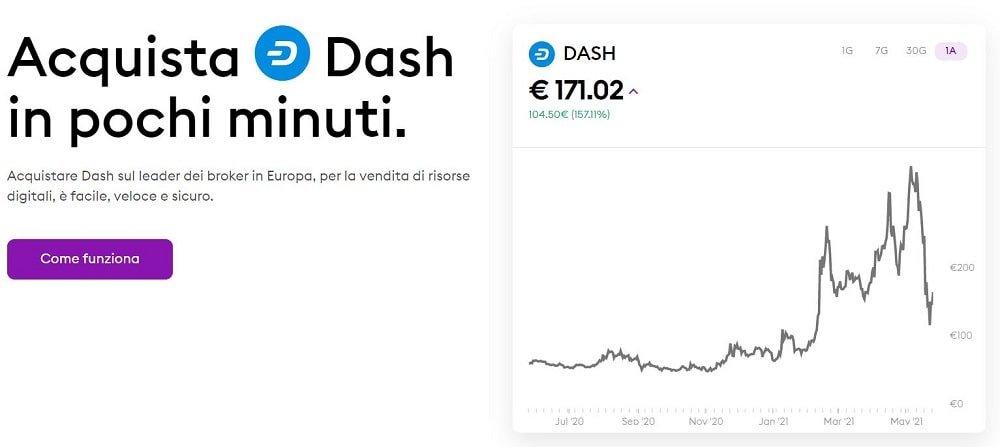 grafico dash criptovaluta valore