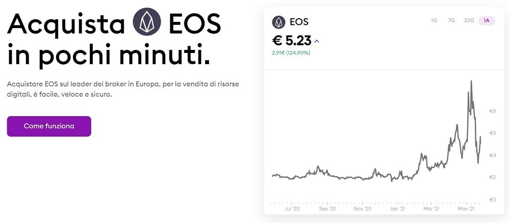 mining eos criptovaluta bitcoin